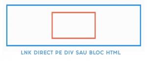 Cum pui link pe un div sau un bloc HTML?